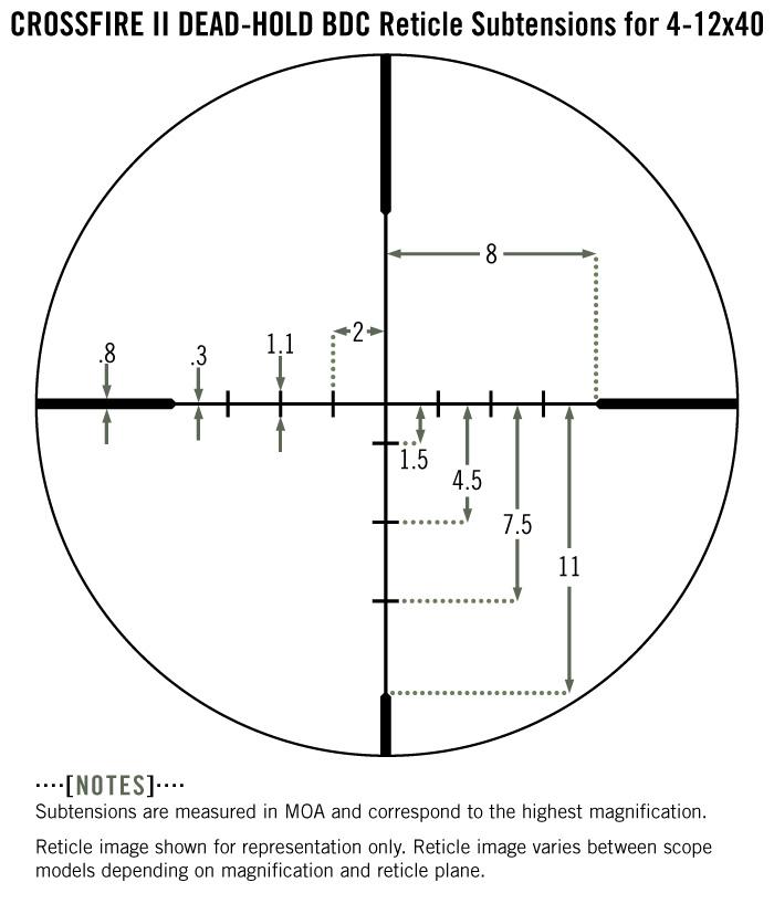 sub cf2 s 4 12x40 bdc Взрослый прицел на взрослой пневматике: Vortex Crossfire II и Diana RWS 48