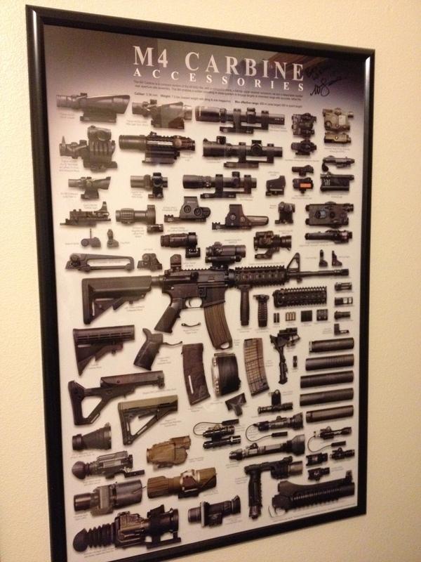 M4 carbine accessories poster Тактический обвес на карабин Crosman M4