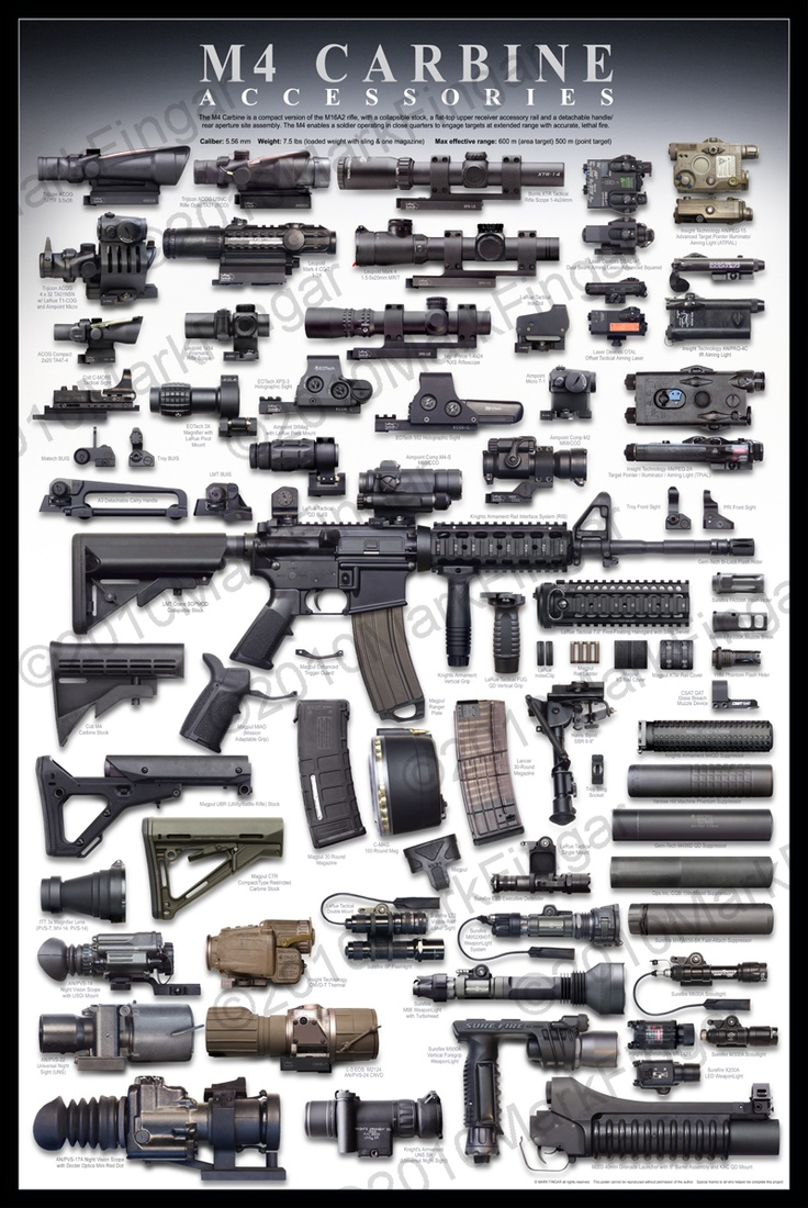 M4 carbine accessories Тактический обвес на карабин Crosman M4