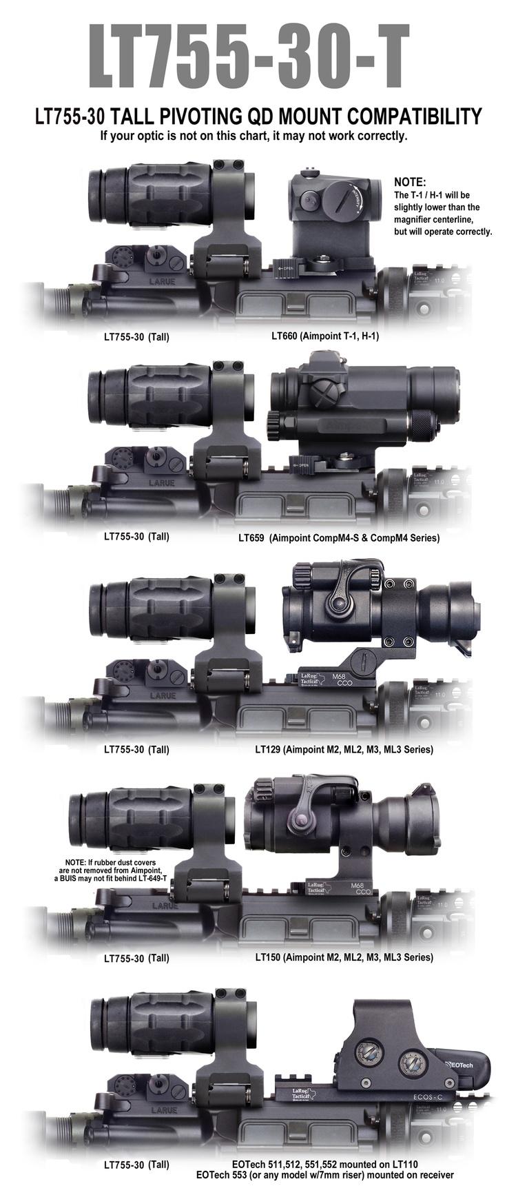 optics Составной оптический прицел из коллиматора и увеличителя