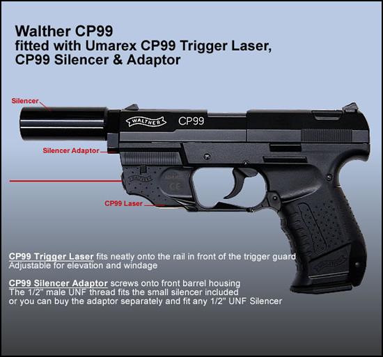 cp99laserandsil600 Модератор на Umarex Walther CP99